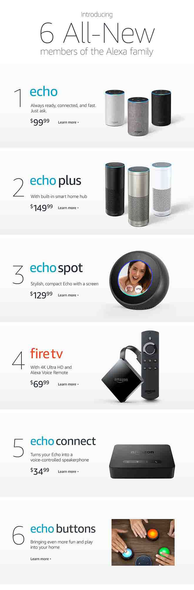 6 all-new Echo devices promo codes